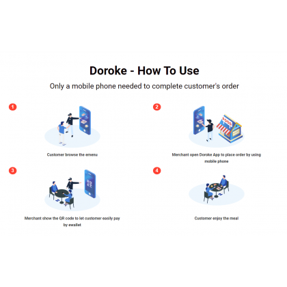 Doroke Mobile POS
